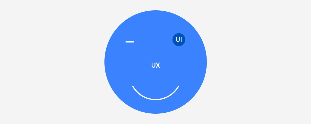 La importancia de la UX en soluciones tecnológicas
